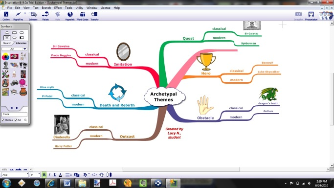 Explore your book's themes, plots, characters with a mind map.